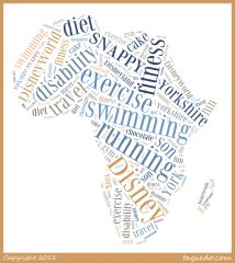 Me - Africa Word Cloud