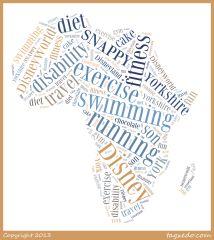 Me - Africa Word Cloud