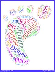 Me - Footprint Word Cloud