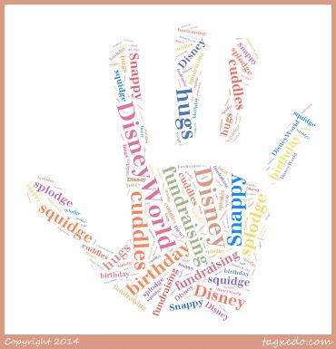Word Cloud - words that make me smile