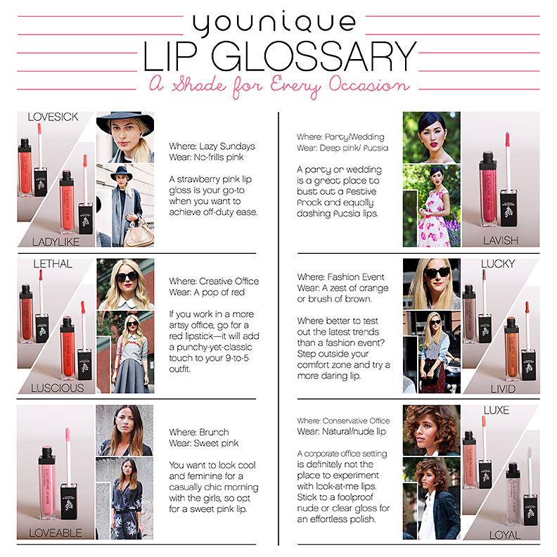 LipGlossGlossary